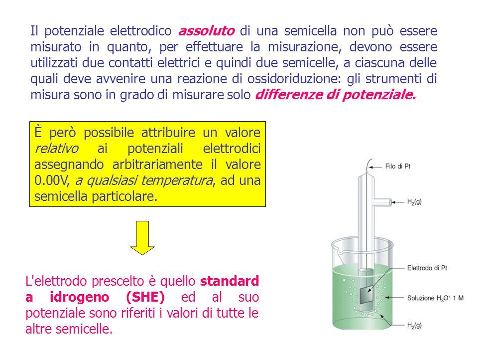 Il potenziale elettrodico assoluto di una semicella non può essere misurato in quanto, per effettuare la misurazione, devono essere utilizzati due contatti elettrici e quindi due semicelle, a ciascuna delle quali deve avvenire una reazione di ossidoriduzione: gli strumenti di misura sono in grado di misurare solo differenze di potenziale.