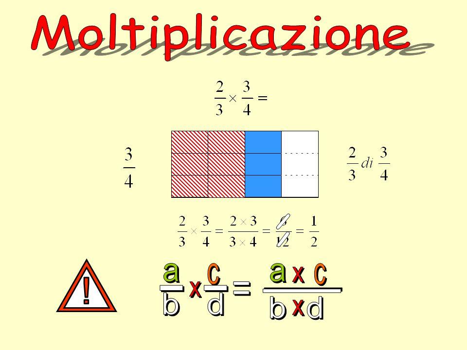Moltiplicazione - - ! a b c d - x =