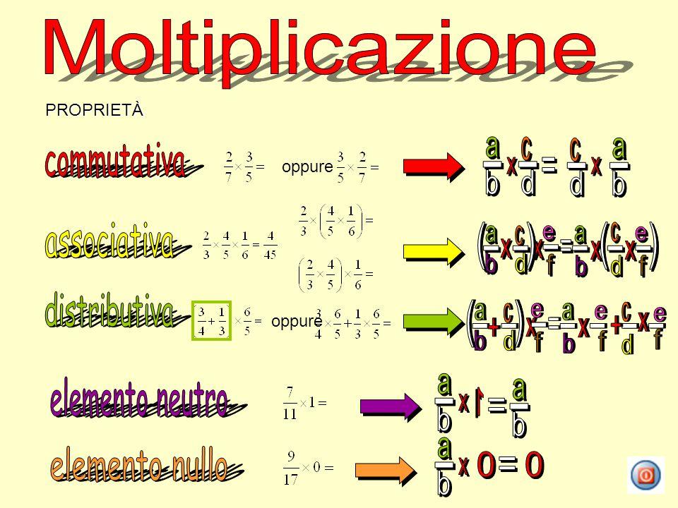 Moltiplicazione a b c d - x = commutativa associativa a b c d - x = e