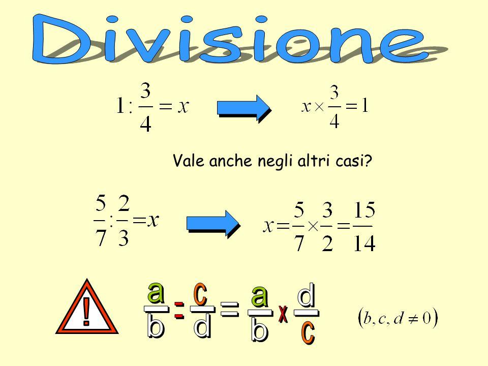 Divisione Vale anche negli altri casi ! a b c d - : = x