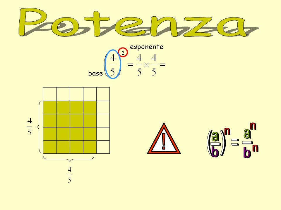 Potenza esponente base ! a b - ( ) n =