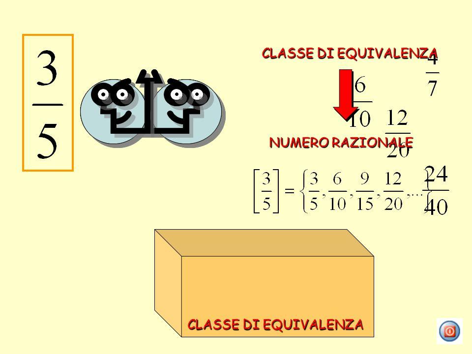 CLASSE DI EQUIVALENZA NUMERO RAZIONALE CLASSE DI EQUIVALENZA