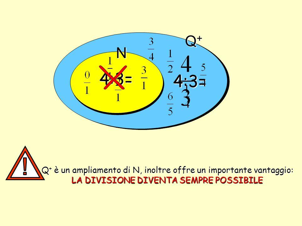 Q+ N. 4:3= / / 4:3= .