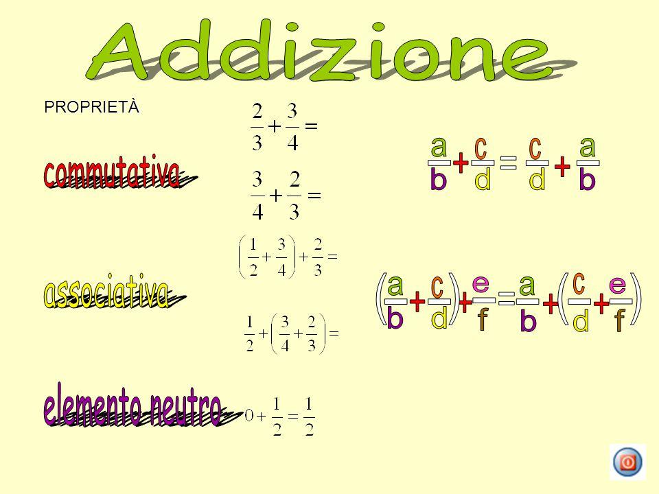 Addizione a b c d - + = commutativa associativa a b c d - + = e f ( )