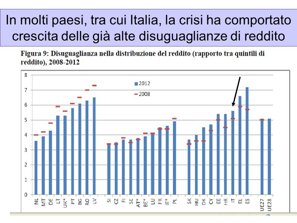 In molti paesi, tra cui Italia, la crisi ha comportato crescita delle già alte disuguaglianze di reddito