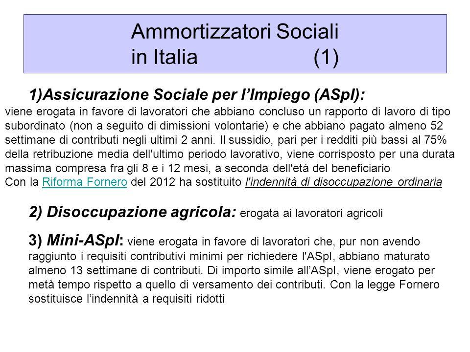 Ammortizzatori Sociali in Italia (1)