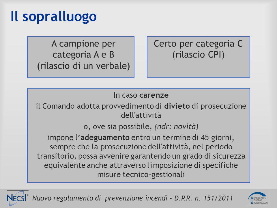 Il sopralluogo Certo per categoria C (rilascio CPI)