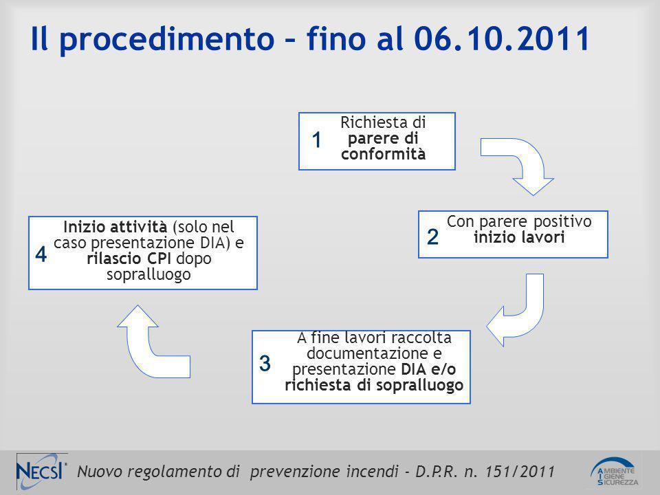 Il procedimento – fino al 06.10.2011