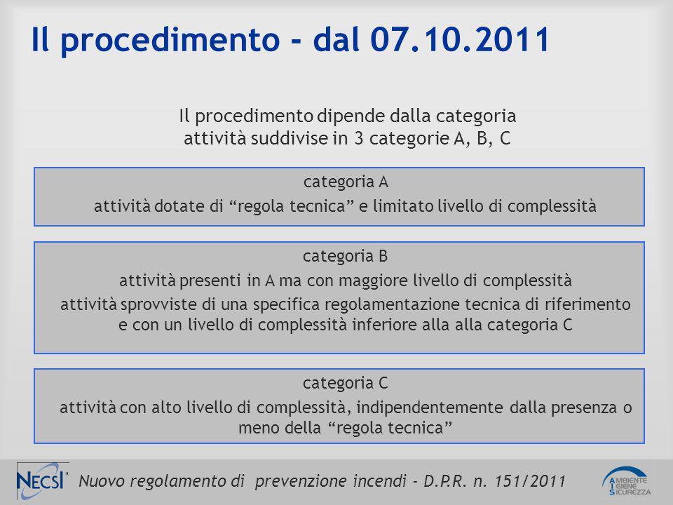 Il procedimento - dal 07.10.2011 Il procedimento dipende dalla categoria. attività suddivise in 3 categorie A, B, C.
