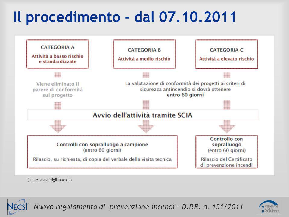 Il procedimento - dal 07.10.2011 (fonte www.vigilfuoco.it)