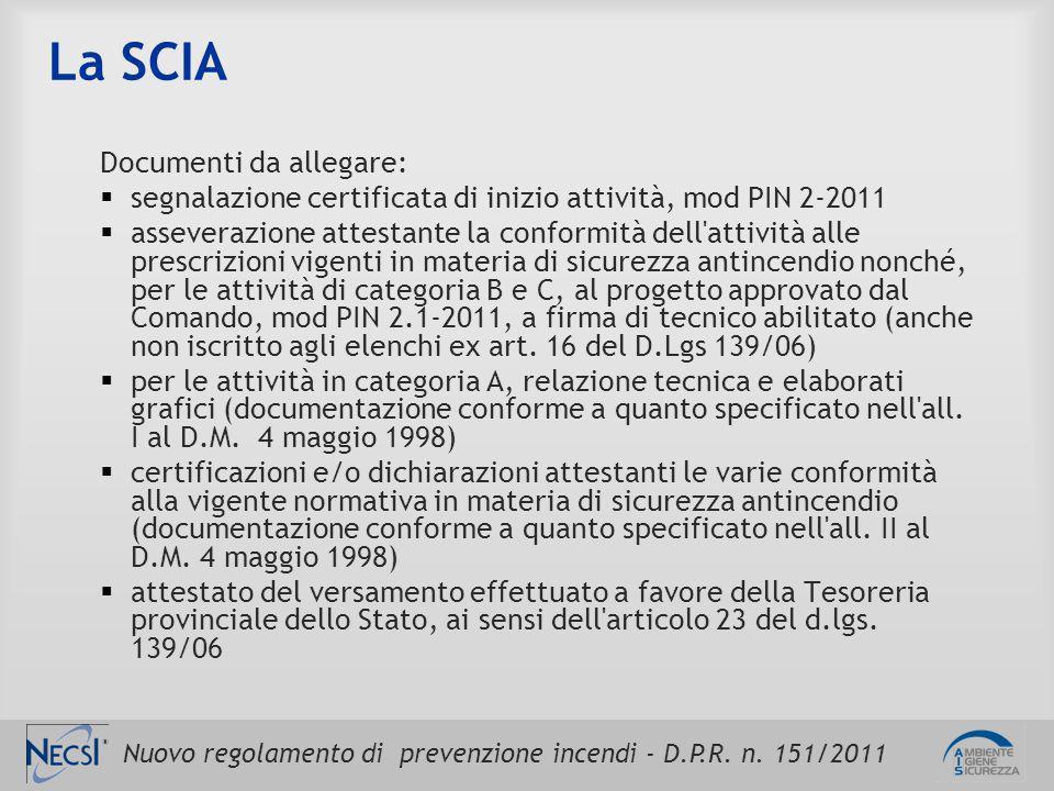 La SCIA Documenti da allegare:
