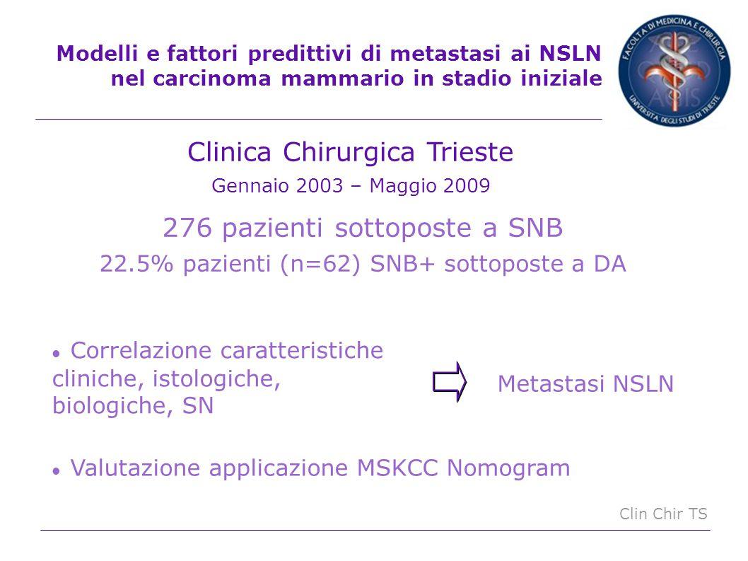 Clinica Chirurgica Trieste