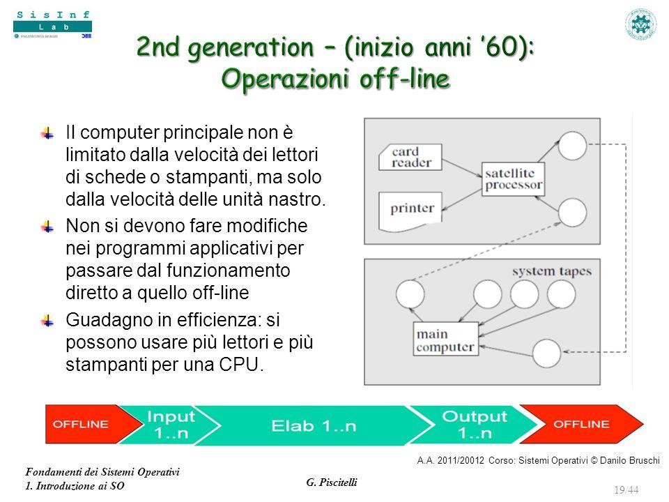 2nd generation – (inizio anni '60): Operazioni off-line