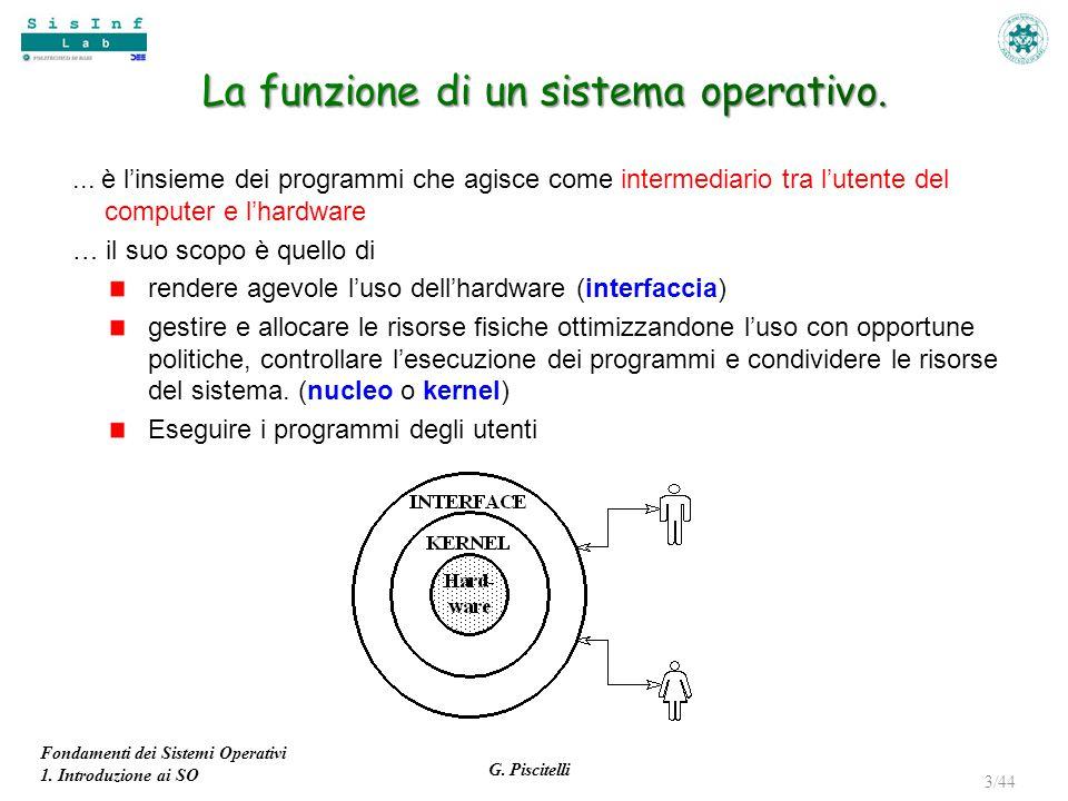 La funzione di un sistema operativo.