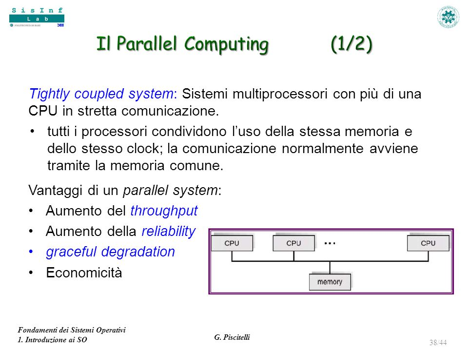 Il Parallel Computing (1/2)