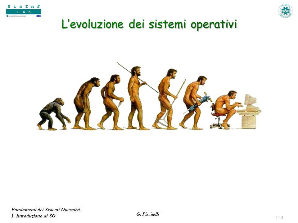 L'evoluzione dei sistemi operativi