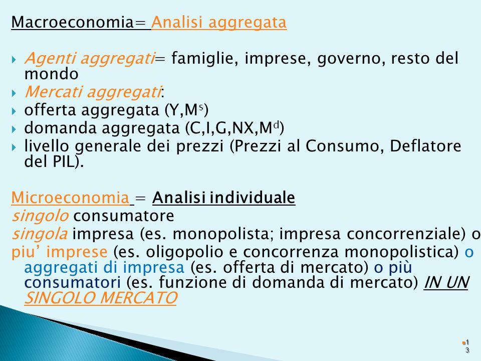 Macroeconomia= Analisi aggregata