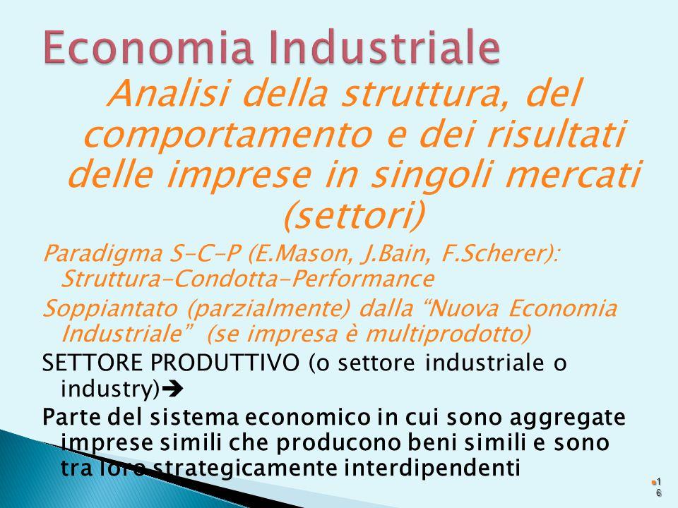 Economia Industriale Analisi della struttura, del comportamento e dei risultati delle imprese in singoli mercati (settori)