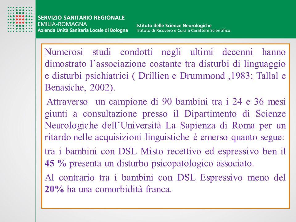 Numerosi studi condotti negli ultimi decenni hanno dimostrato l'associazione costante tra disturbi di linguaggio e disturbi psichiatrici ( Drillien e Drummond ,1983; Tallal e Benasiche, 2002).