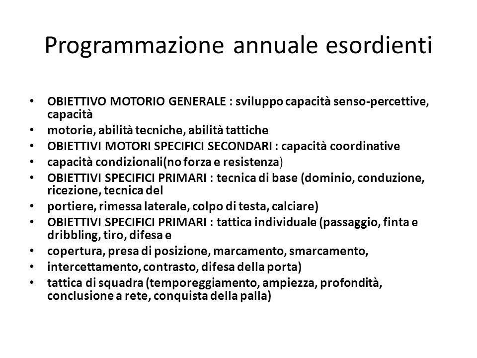 Programmazione annuale esordienti