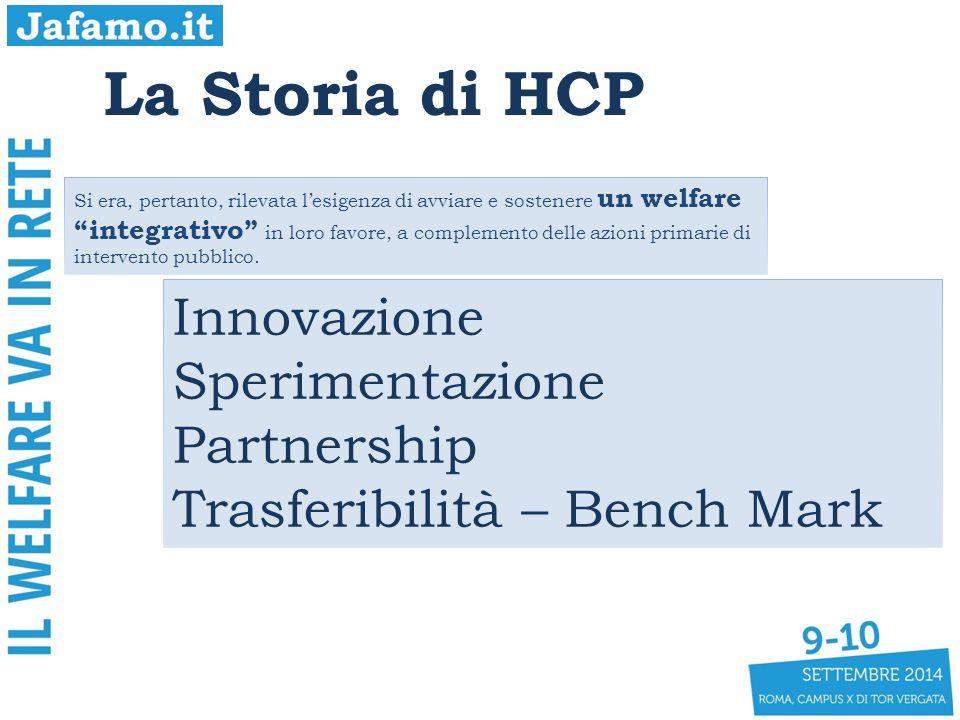 La Storia di HCP Innovazione Sperimentazione Partnership