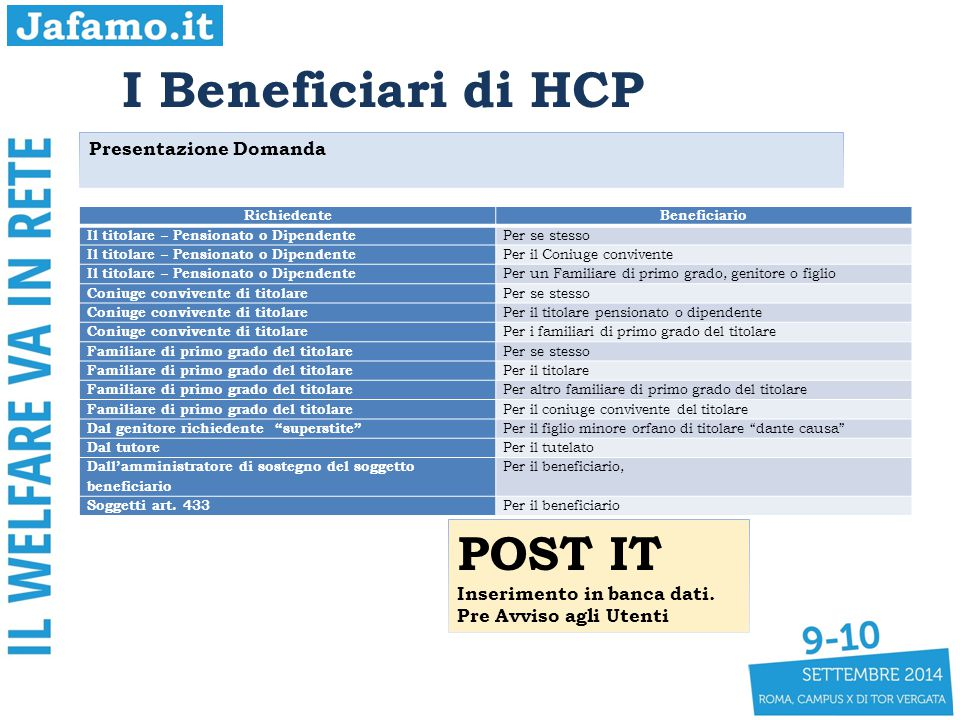 I Beneficiari di HCP POST IT Presentazione Domanda