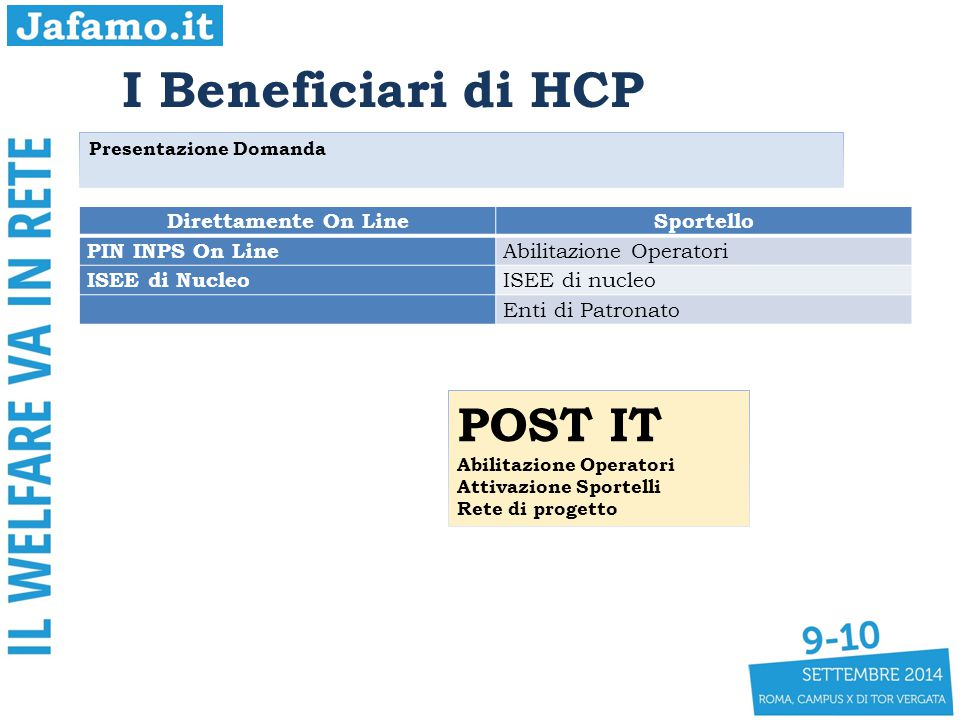 I Beneficiari di HCP POST IT Direttamente On Line Sportello