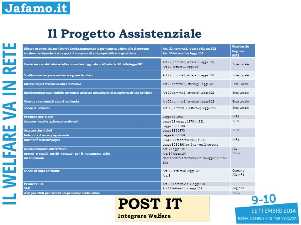 POST IT Il Progetto Assistenziale Integrare Welfare