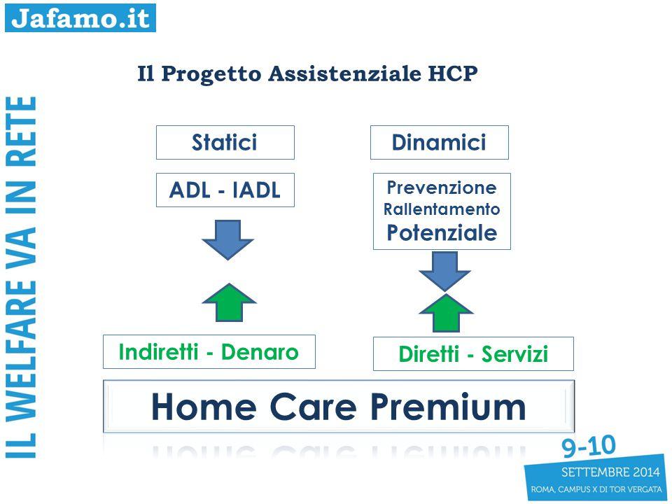Home Care Premium Il Progetto Assistenziale HCP Statici Dinamici
