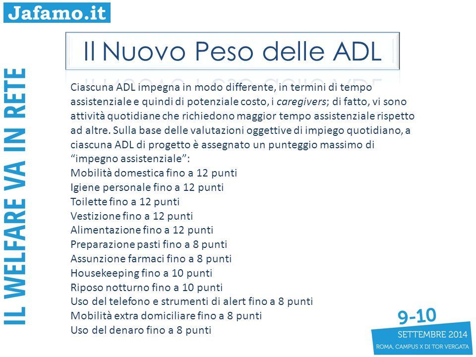 Il Nuovo Peso delle ADL