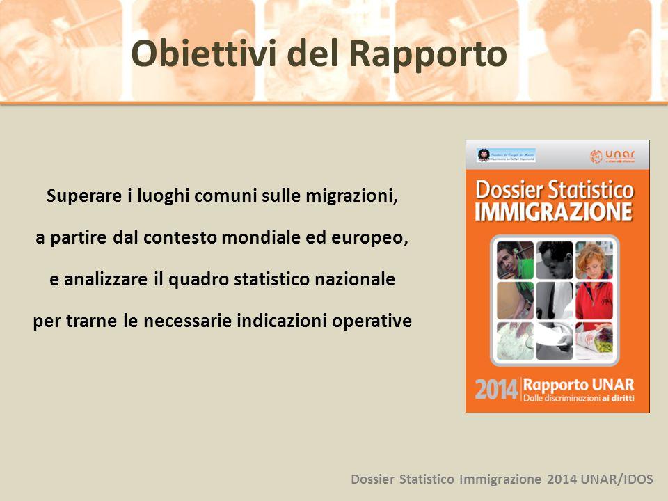 Obiettivi del Rapporto