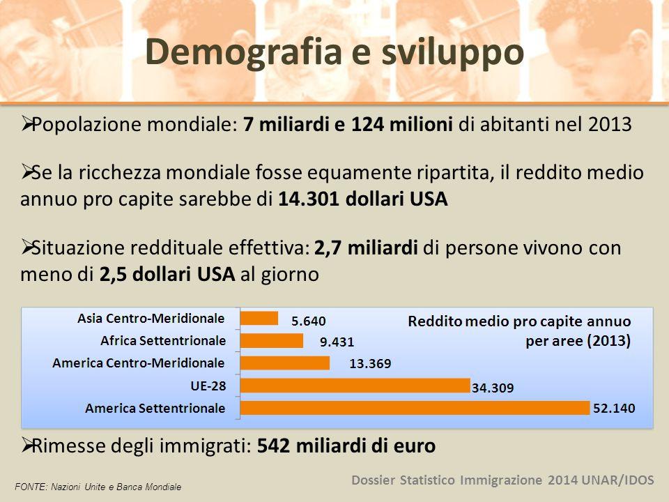 Demografia e sviluppo Popolazione mondiale: 7 miliardi e 124 milioni di abitanti nel 2013.