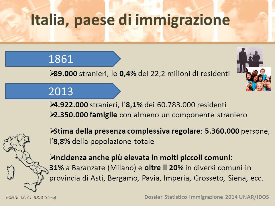 Italia, paese di immigrazione