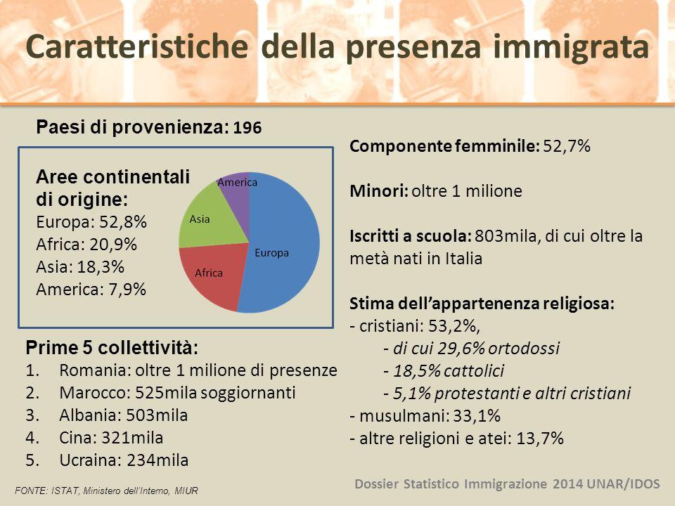 Caratteristiche della presenza immigrata