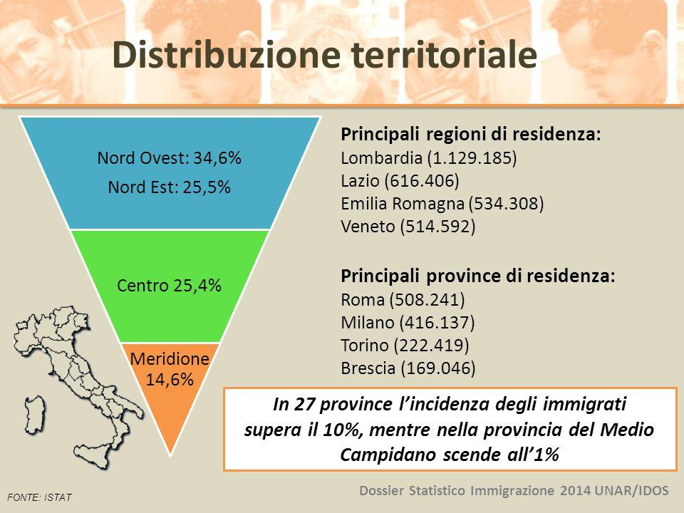 Distribuzione territoriale In 27 province l'incidenza degli immigrati