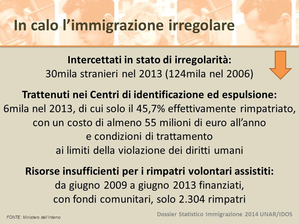 In calo l'immigrazione irregolare