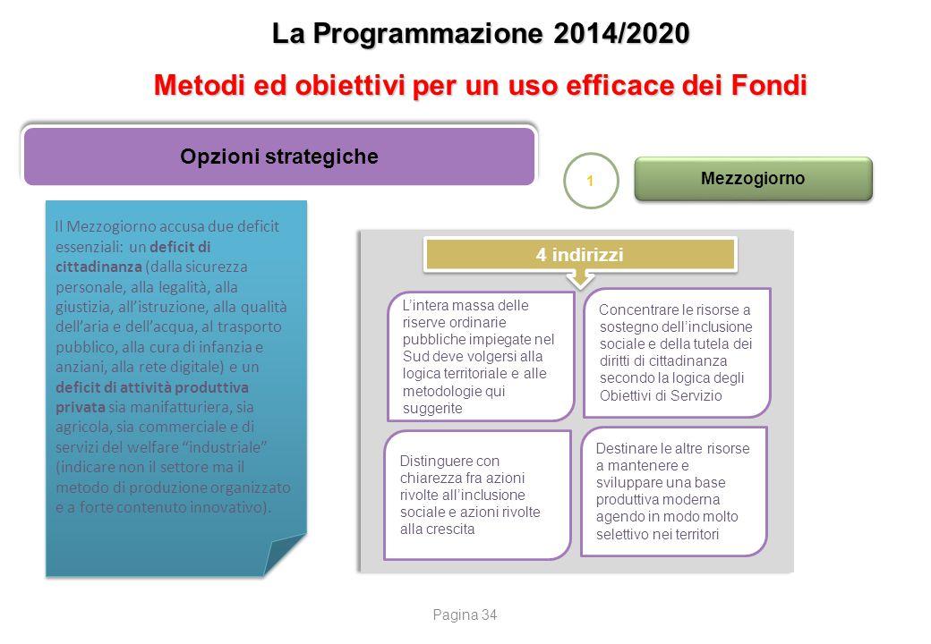 Metodi ed obiettivi per un uso efficace dei Fondi
