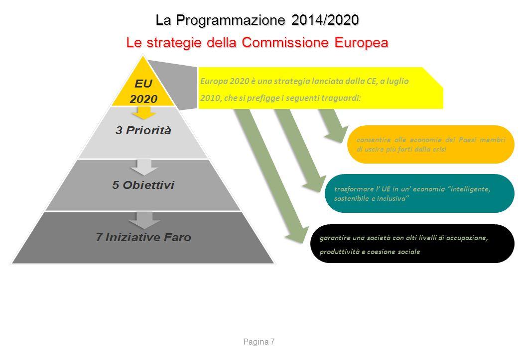 La Programmazione 2014/2020 Le strategie della Commissione Europea