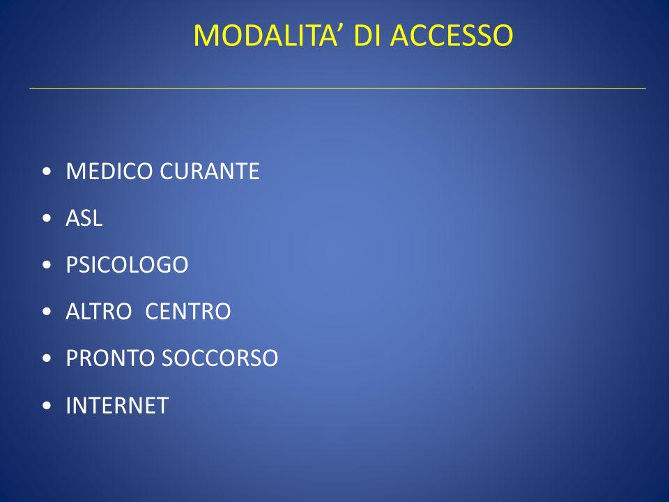 MODALITA' DI ACCESSO MEDICO CURANTE ASL PSICOLOGO ALTRO CENTRO