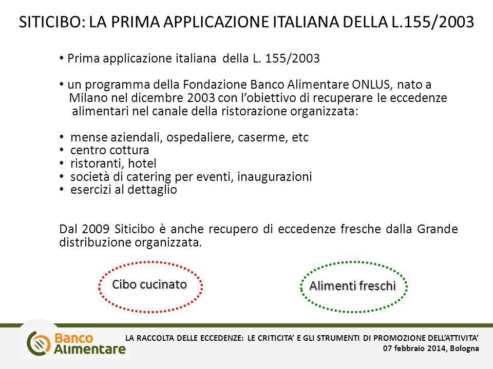 SITICIBO: LA PRIMA APPLICAZIONE ITALIANA DELLA L.155/2003
