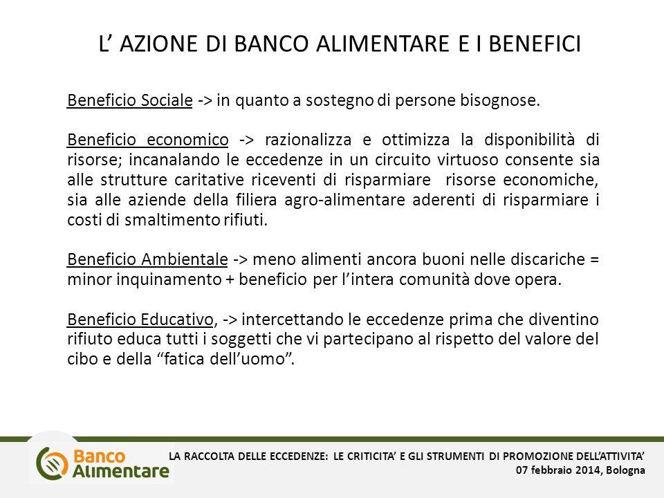 L' AZIONE DI BANCO ALIMENTARE E I BENEFICI