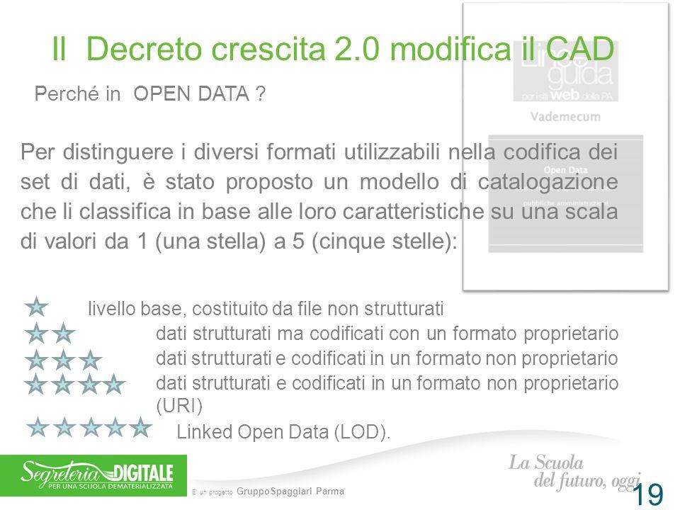 Il Decreto crescita 2.0 modifica il CAD