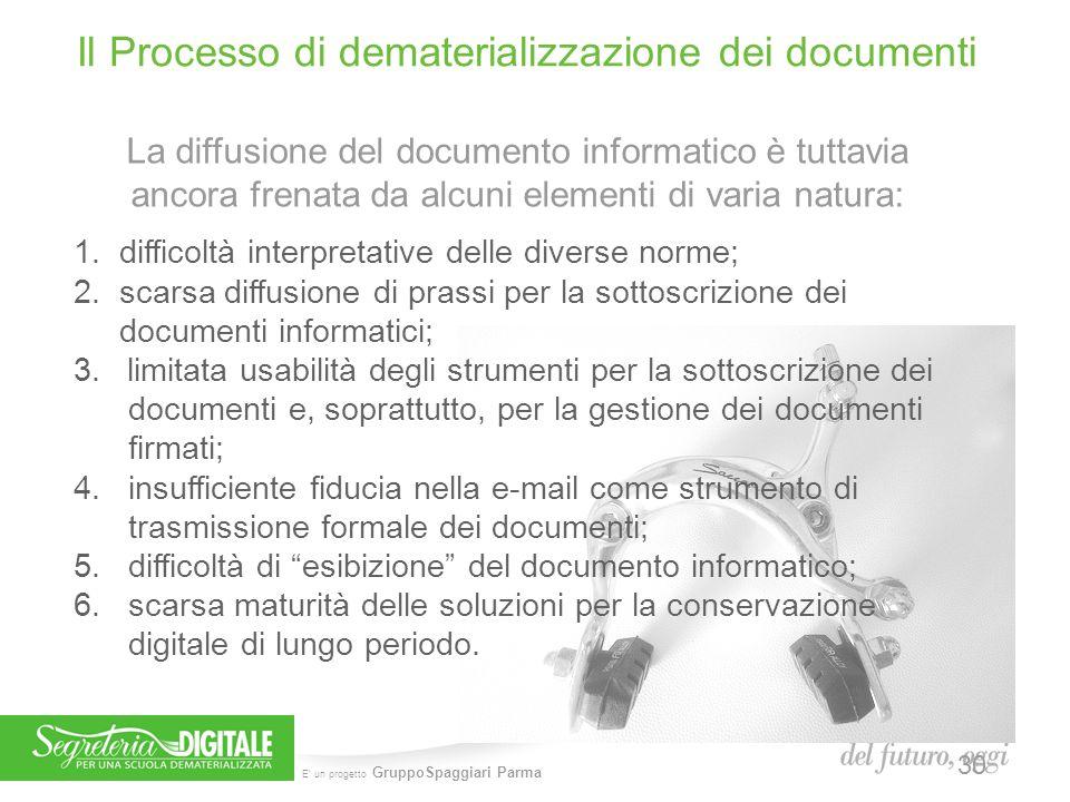 Il Processo di dematerializzazione dei documenti