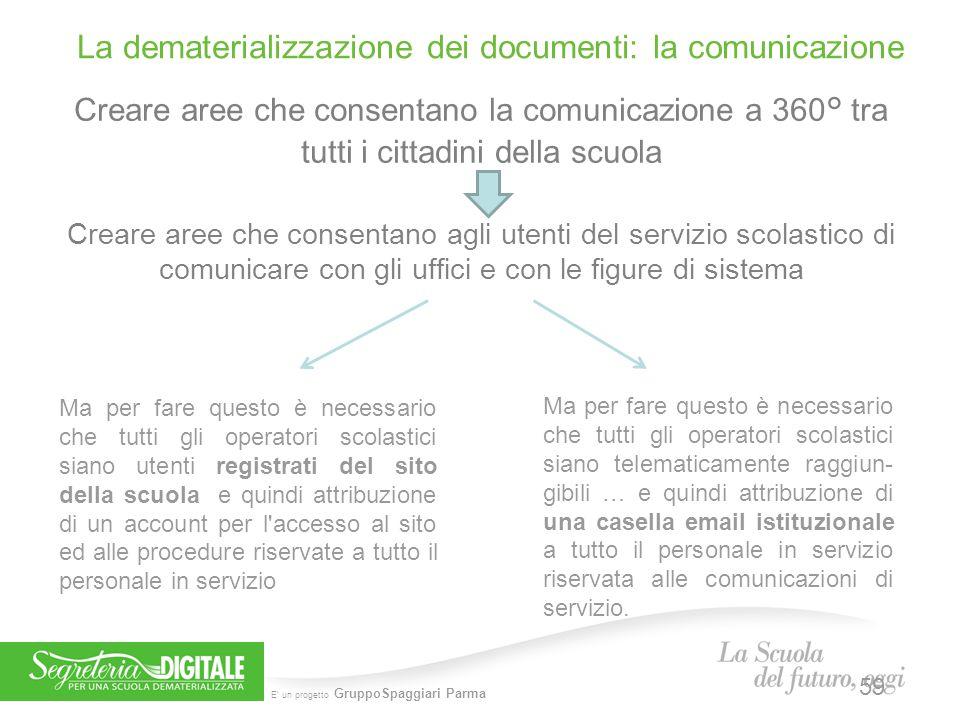 La dematerializzazione dei documenti: la comunicazione