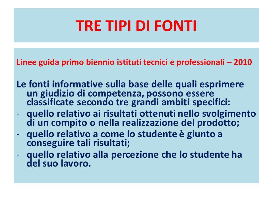 TRE TIPI DI FONTI Linee guida primo biennio istituti tecnici e professionali – 2010.