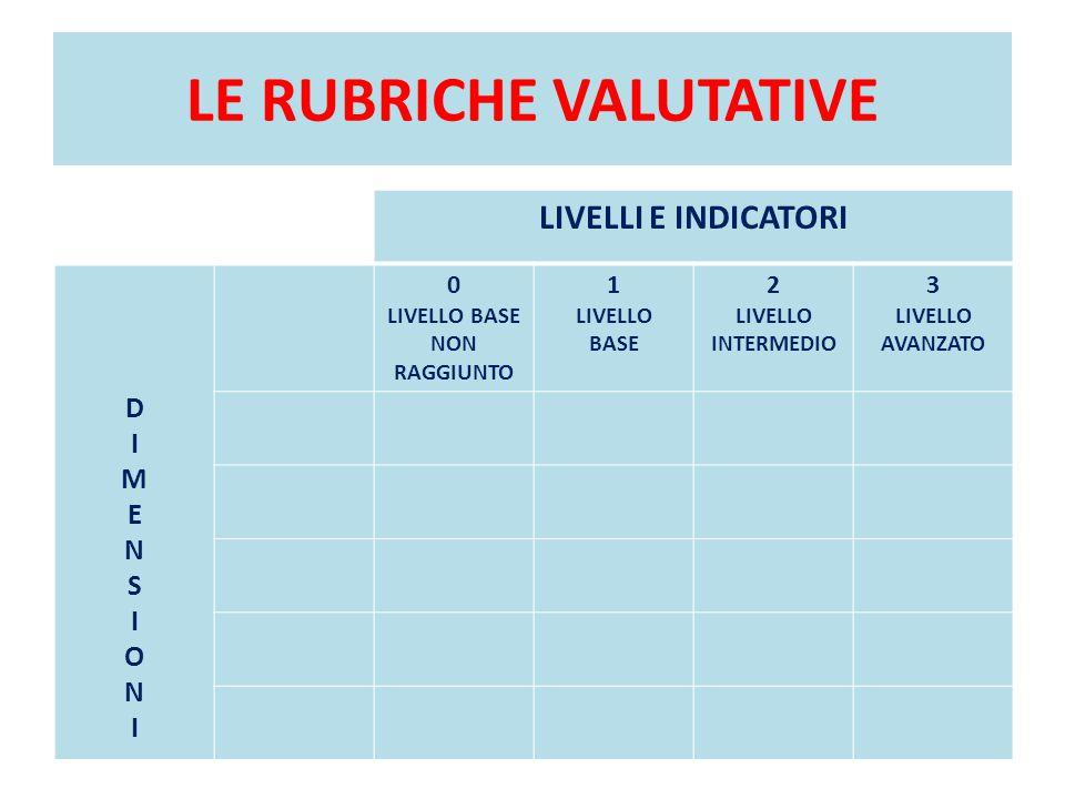 LE RUBRICHE VALUTATIVE