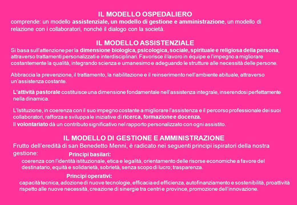 IL MODELLO OSPEDALIERO IL MODELLO ASSISTENZIALE