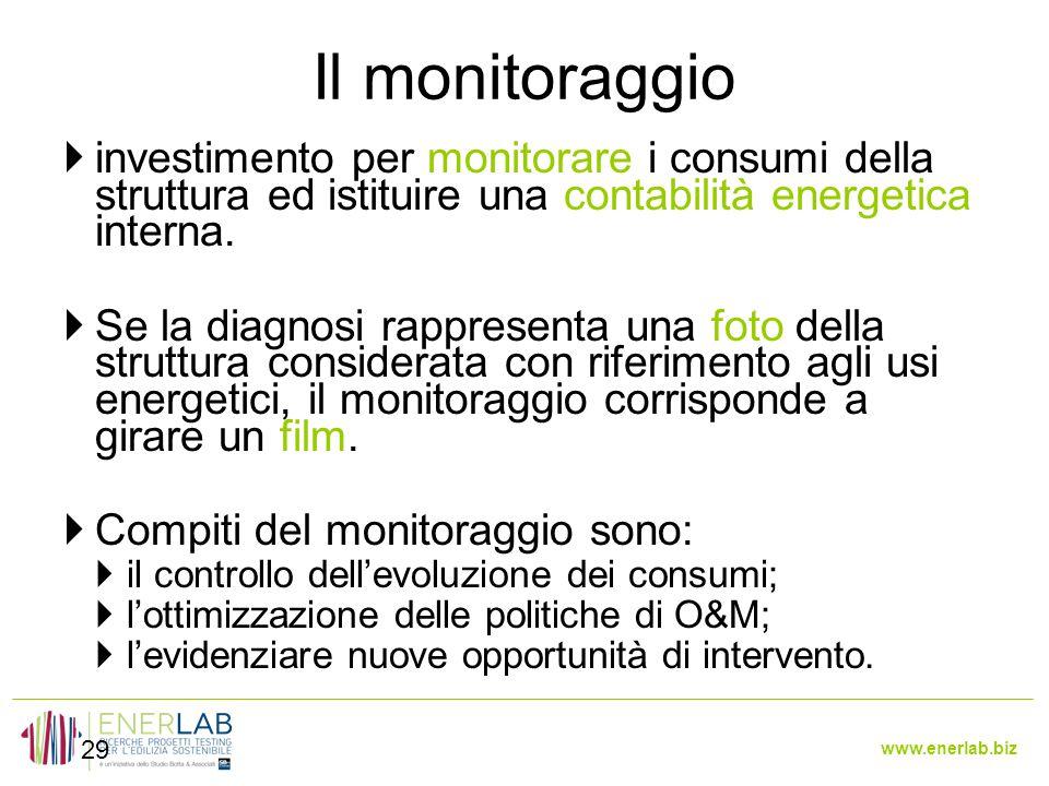 Il monitoraggio investimento per monitorare i consumi della struttura ed istituire una contabilità energetica interna.