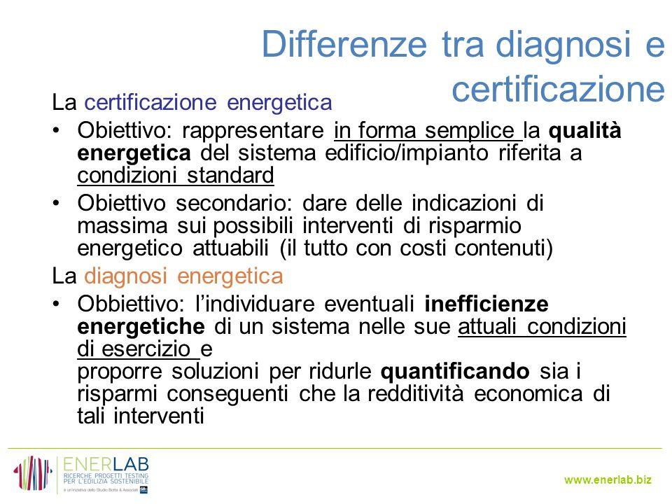 Differenze tra diagnosi e certificazione