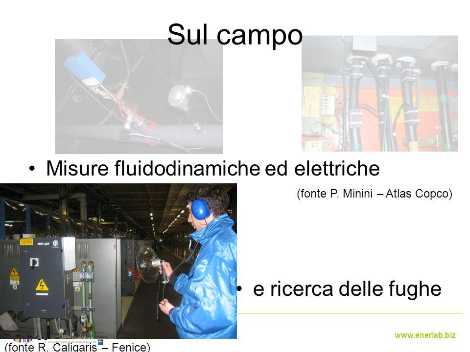 Sul campo Misure fluidodinamiche ed elettriche e ricerca delle fughe